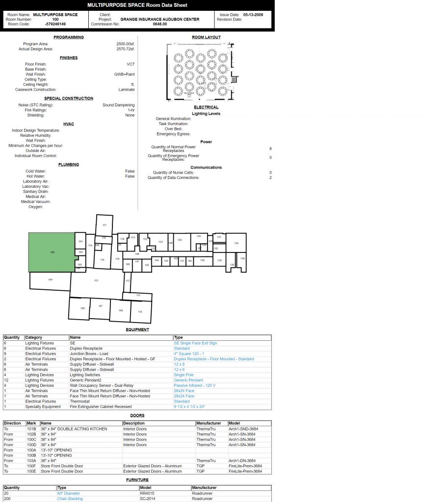 Datasheet2