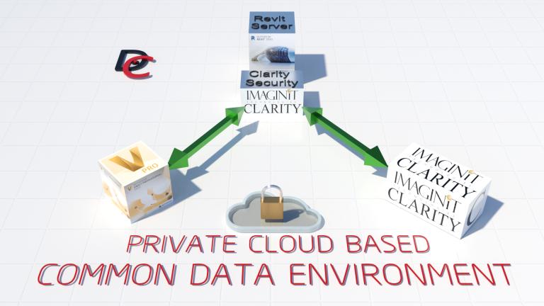 Private Cloud CDE