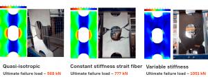 Anisoprint fiber steering 4