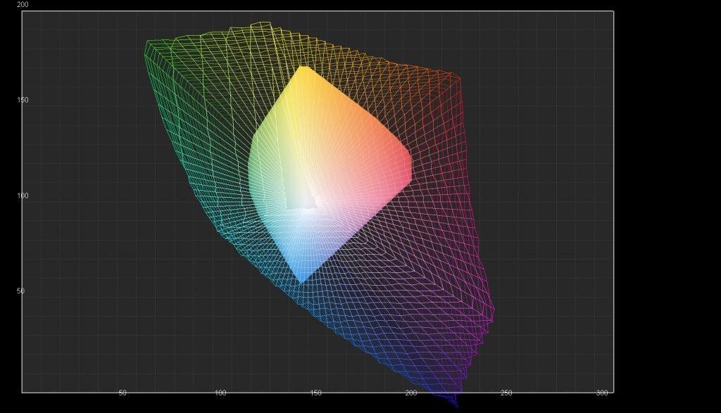 color rgb comparaisons 2